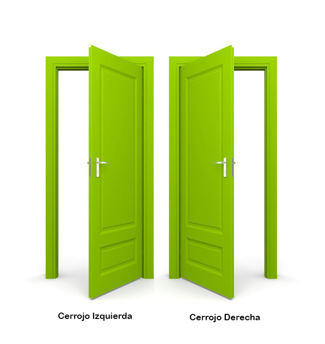 Cerradura-apertura-derecha-o-izquierda