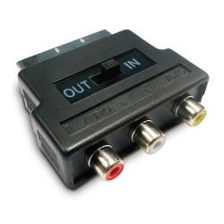 Convertidor Multimedia Eurconector 3 Rca Hembra Axil